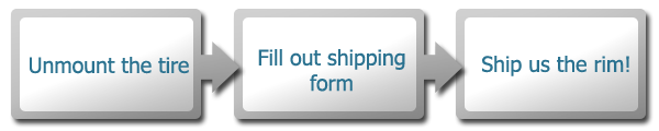 shipping your International wheel is done in 3 easy steps